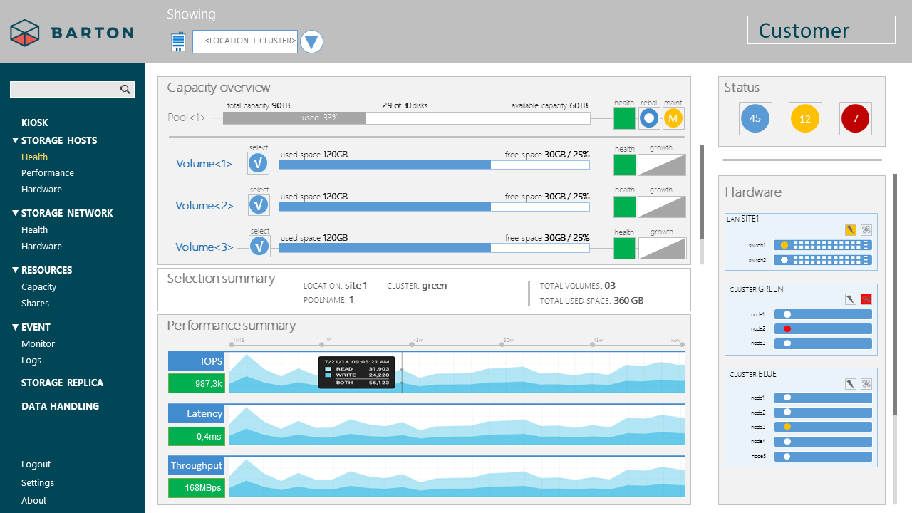 status dashboards